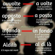 Italian Grammar, Italian Phrases, Italian Language, Learning Italian, How To Get, Student, Italy, Teaching, Natural