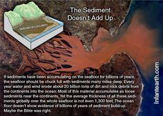 Sediment build up - evidence of a young planet.