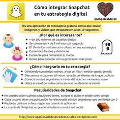 Cómo integrar Snapchat en tu estrategia digital #infografia