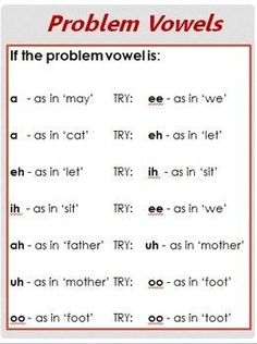 PROBLEM VOWELS This is a TWO page handout that all singers will find very useful. FREE DOWNLOAD