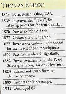 List of Famous Inventors   List Of Thomas Edison Famous ...