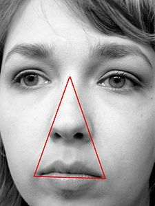 Danger triangle of the face