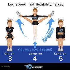 Cheer Jump Technique
