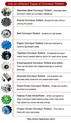 21 Best Conveyor Roller Parts images in 2014 | Rollers