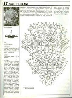 Decorative Crochet Magazines 39 - Gitte Andersen - Picasa Webalbums