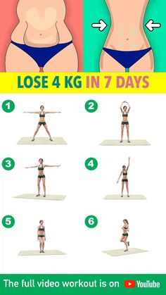 Fitness Workouts, Abs Workout Routines, Gym Workout Tips, Fitness Workout For Women, Body Fitness, Workout Videos, One Week Workout, Daily Home Workout, Workout Outfits
