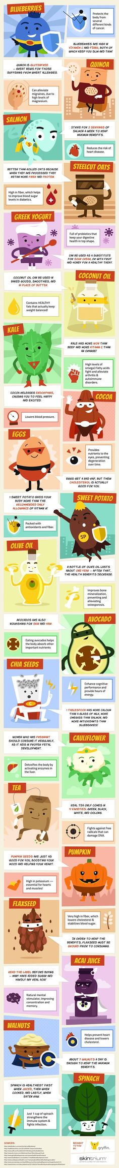 Are you getting enough #SUPERFOODS?  Here's a breakdown of what they are and their health benefits.  Chow down on healthy food choices to improve your health and life  #spinach #quinoa infographic