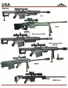 США: Barrett CQ, M-98, 20mm Payload Rifle, ...