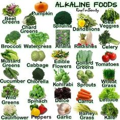 MediMiss: Alkaline Diet and Cancer - Cancer Cells Cannot Live In An Alkaline Environment - Learn how to treat cancer naturally by following a cancer diet https://www.youtube.com/user/cancerdiets