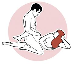 Top 50 Sex Positions That You Must Try For A Mindblowing Orgasm