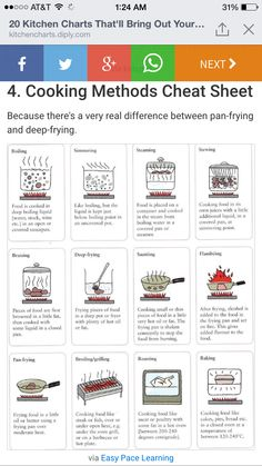 Cooking methods and the different ways to cook food vocabulary - Boiling, simmering, steaming, stewing - Food and drinks interests Culinary Classes, Culinary Arts, Cooking Classes, Cooking 101, Cooking With Kids, Basic Cooking, Cooking Quotes, Cooking Rice, Cooking Hacks