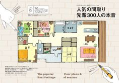 SUUMO注文住宅 大阪で建てる 2016年春号: 本: Amazon.co.jp House Inside, Japanese House, House Layouts, House Floor Plans, House Design, Flooring, How To Plan, Interior Design, Home