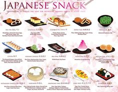Get to Know 25 of Japan's Best Snacks with Fanny Chu's Poster