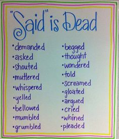 "Find other ways to say ""said""."