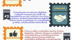 Competencia digital #infografia @MLourdesFR
