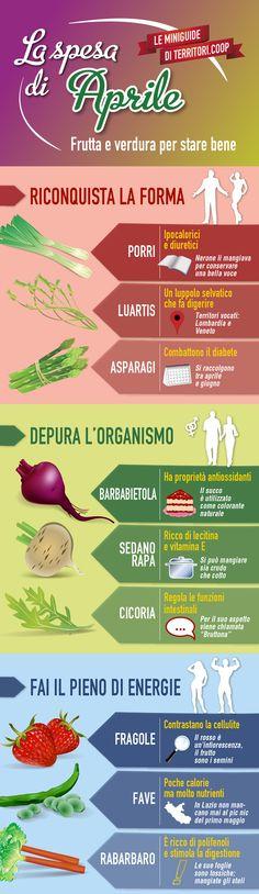 La spesa di Aprile #territoriCoop #frutta #verdura #stagione