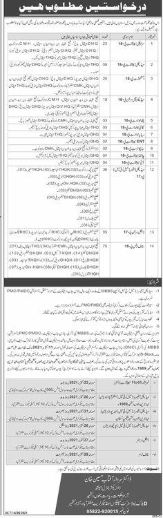 Health Department Jobs Muzaffarabad AJK 2021