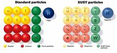 As Supersymmetry Fails Tests, Physicists Seek New Ideas