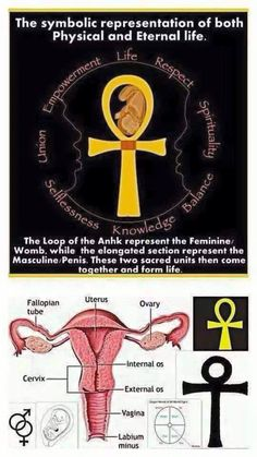 FYI This isNot a Christian Symbol as some think. Honestly Not Dissing those that use this symbol!