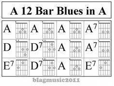 Easy Guitar Chords Blagmusic: 12 Bar Blues Pattern in A for Guitar Blues Guitar Chords, Blues Guitar Lessons, Music Theory Guitar, Basic Guitar Lessons, Guitar Chords Beginner, Easy Guitar Songs, Guitar Chords For Songs, Guitar Sheet Music, Guitar For Beginners