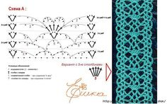 Top 10 Crochet Cover Ups Diagrams | Beautiful Crochet Stuff