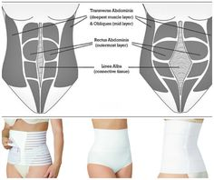 If you followed me during my last pregnancy,you know that I wore a postpartum girdle to help to bounce back into pre-baby shape. Postpartum girdlescan aid in back support, help with muscle memory, provide support during breastfeeding, and decrease pressure on the back and legs. True abdominal compression wraps also speed up the recovery process Read more.