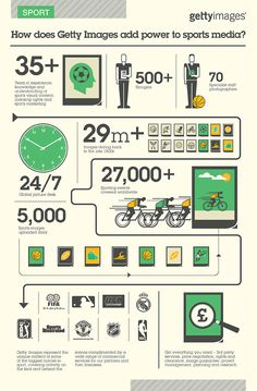 Infographic Series - Getty Images by The Design Surgery, via Behance