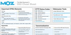 All the useful cheat sheets for web designers in one place. Don& forget a single shortcut ever again. Marketing Articles, Seo Marketing, Jquery Cheat Sheet, Web Design Basics, Singles Websites, Learn Html, Webmaster Tools, Online Dating Apps, Cheat Sheets