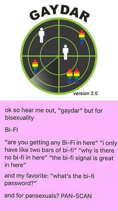 I always talk about my gaydar. Me and my fellow lgbt friends. I though we had just made this up, nice to know we aren't the only ones who talk about this!