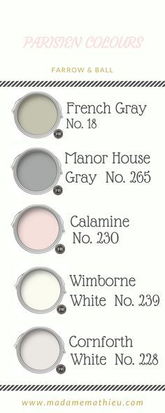 Colour Palette for Parisien Chic, French Interiors. Color Palette. Farrow and Ball colours, gray, grey, blush pink, golds and whites. Neutrals tones.