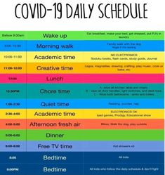 Schedule for homeschooling during quarantine Electronic Cards, Electronic Books, Home Learning, Learning Resources, Toddler Learning, Learning Tools, Teacher Resources, Daily Schedule Kids, Daily Routines