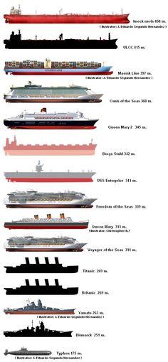 sinking of titanic high angle - Google Search