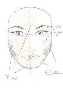 http://cadika-beautyblog.de/bestimmung-der-gesichtsform-richtiges-konturieren/