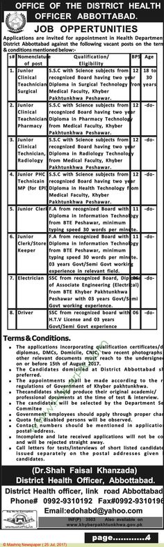 Primary  Secondary Healthcare Department Lahore Jobs  Jobs In