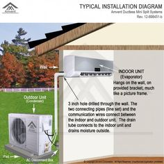 Our Amvent ductless mini split ac and heat pump system covers up to 1200 square feet of space. Split System Air Conditioner, Heating And Air Conditioning, Garage Air Conditioner, Mini Split Ac, Heat Pump System, Cooling System, Heating Systems, Aquaponics System, Hydroponics