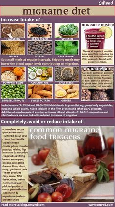 Non GMO, premium vitamins , pain management, sleep management, mood and energy… - Headache Type Foods For Migraines, Migraine Diet, Chronic Migraines, Migraine Relief, Headache Diet, Migraine Pain, Fibromyalgia, Food For Headaches, Migraine