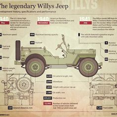 Wiring Diagram | 1963 Jeep J-300 Gladiator Truck Build ...