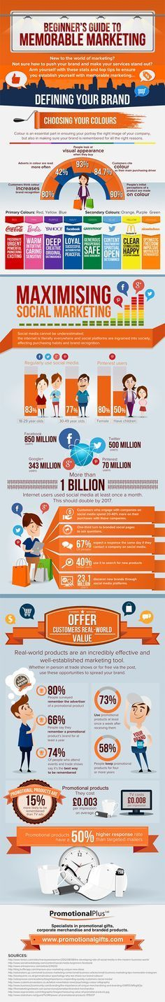 Beginner's Guide To Memorable Marketing - #infographic