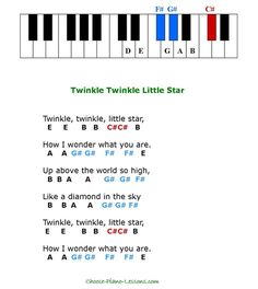 Learn to play seven simple kids songs on your piano or keyboard. Simple piano songs with letters for piano players.