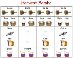 samba band rhythms - Google Search