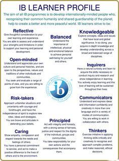 pyp ib learner profile template | International Baccalaureate ...