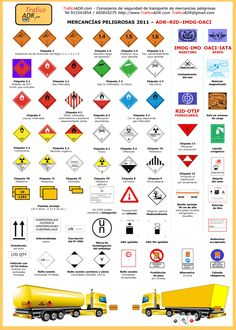 Fire Safety Course, Driving Signs, Fire Alarm System, Dangerous Goods, Safety Courses, Construction Safety, Safety Posters, Systems Engineering, Emergency Management