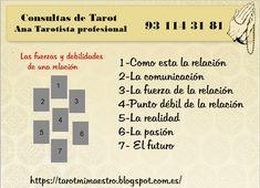 practicando tiradas de tarot: TIRADA-73