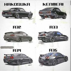Nissan Nismo- … - Everything About Japonic Cars 2020 Nissan Gtr Nismo, Renault Nissan, Nissan Skyline Gt R, Skyline Gtr, Tuner Cars, Jdm Cars, Subaru Impreza, Carros Jdm, Japan Cars