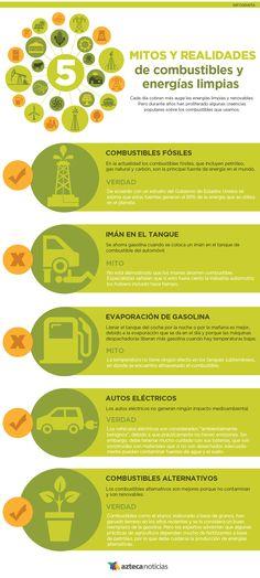 Mitos y realidades de combustibles y energías limpias #infografia
