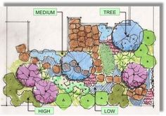 Design Like a Pro: Sure Tips for Great Plant Composition | Fine Gardening