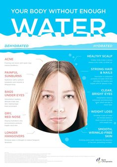 Infographic: Your body without enough water. Learn exactly how water benefits…