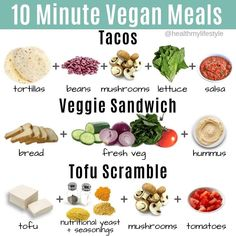 Need some quick meal inspiration? If it's been a long week and you want something easy to make, or maybe you just don't have the time or… Vegan Foods, Vegan Snacks, Vegan Dishes, Vegan Vegetarian, Healthy Snacks, Vegetarian Recipes, Vegan Meals, Healthy Tips, Healthy Eating