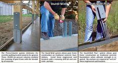 u shaped metal fence footing - Google Search