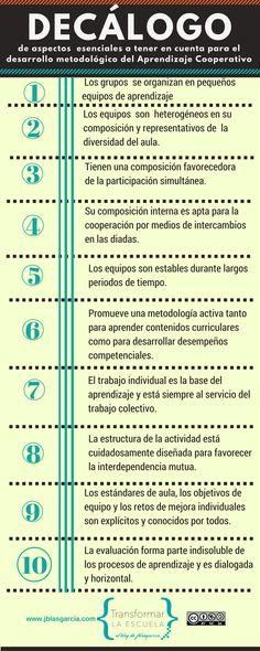 APRENDIZAJE COOPERATIVO HOY: UNA PARADOJA Y TRES INTERROGANTES - INED21
